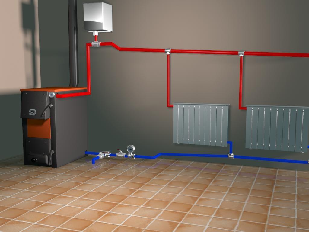 Ремонт системы отопления в частном доме
